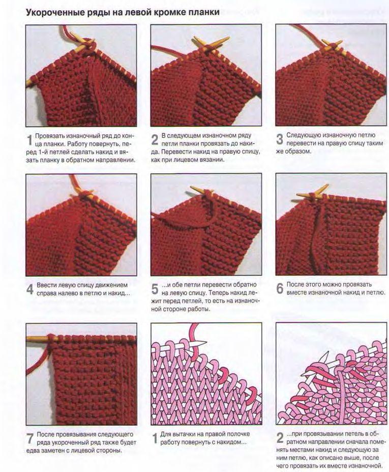 Вязание метод укороченных рядов спицами